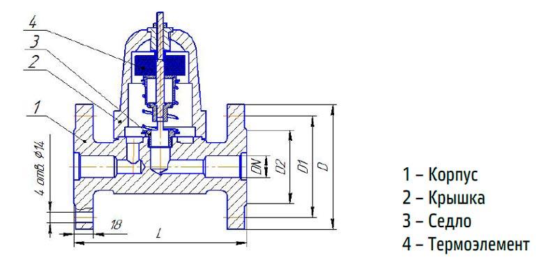 терморегулятор биметаллический фланцевый